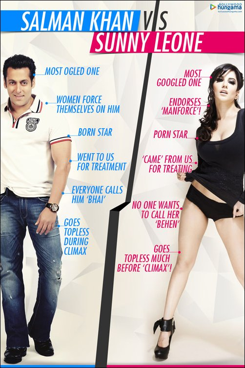 Salman Khan Vs Sunny Leone